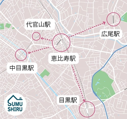 恵比寿の徒歩圏内エリアの地図