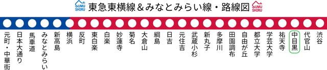 東急東横線路線図