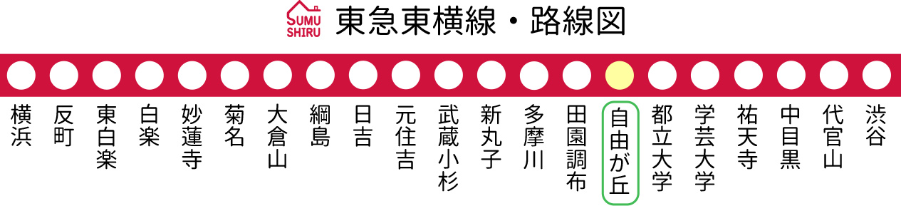東急東横線・路線図